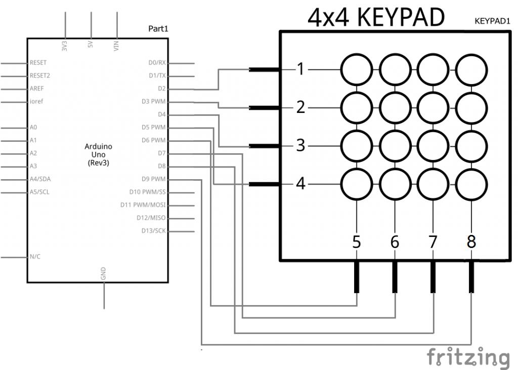 Cool 4X4 Keypad Arduino Tutorial Keypad Interfacing With Arduino Wiring Cloud Picalendutblikvittorg