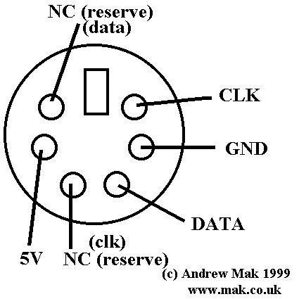 ps 2 port wire diagram  1999 dodge ram 2500 laramie slt