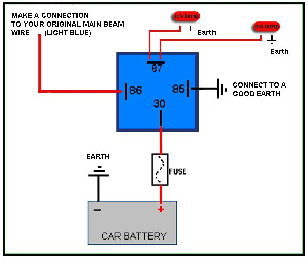 Surprising 4 Pin Relay Wiring Diagram Electricity Diagram Electric Cars Es Wiring Cloud Grayisramohammedshrineorg