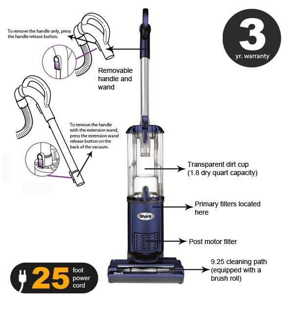 Fabulous Vacuum Parts Shark Navigator Vacuum Parts Wiring Cloud Ittabisraaidewilluminateatxorg