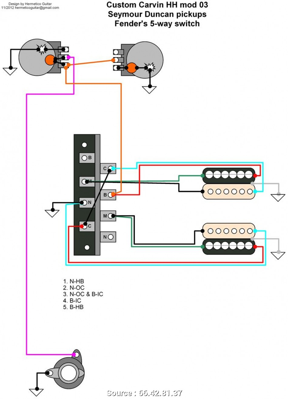 seymour duncan wiring diagrams sss dz 2763  wiring diagram as well guitar wiring sss diagram on  dz 2763  wiring diagram as well guitar
