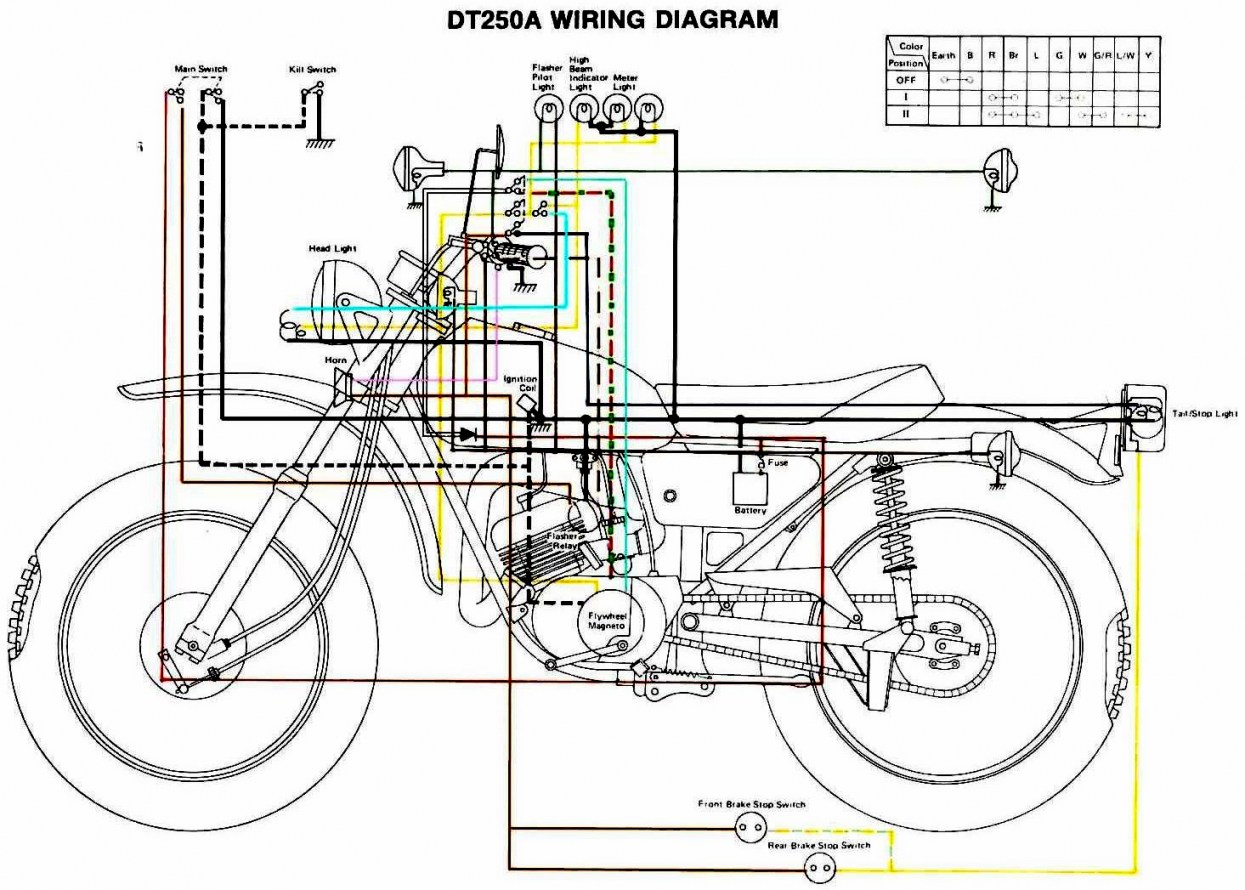 1980 Dt 250 Wiring Diagram - Lamp Wiring Schematic 2002 Ford Ranger -  vga.tukune.jeanjaures37.fr | 1980 Dt 250 Wiring Diagram |  | Wiring Diagram Resource