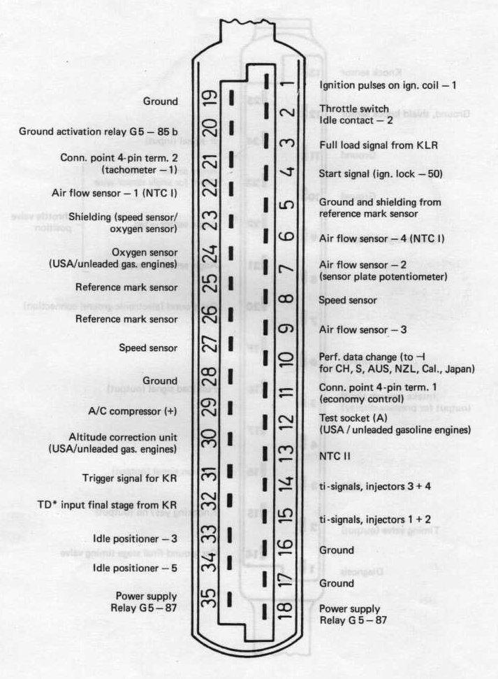 porsche 944 radio wiring diagram tv 4749  diagram further 1975 porsche 914 color wiring diagram on  porsche 914 color wiring diagram