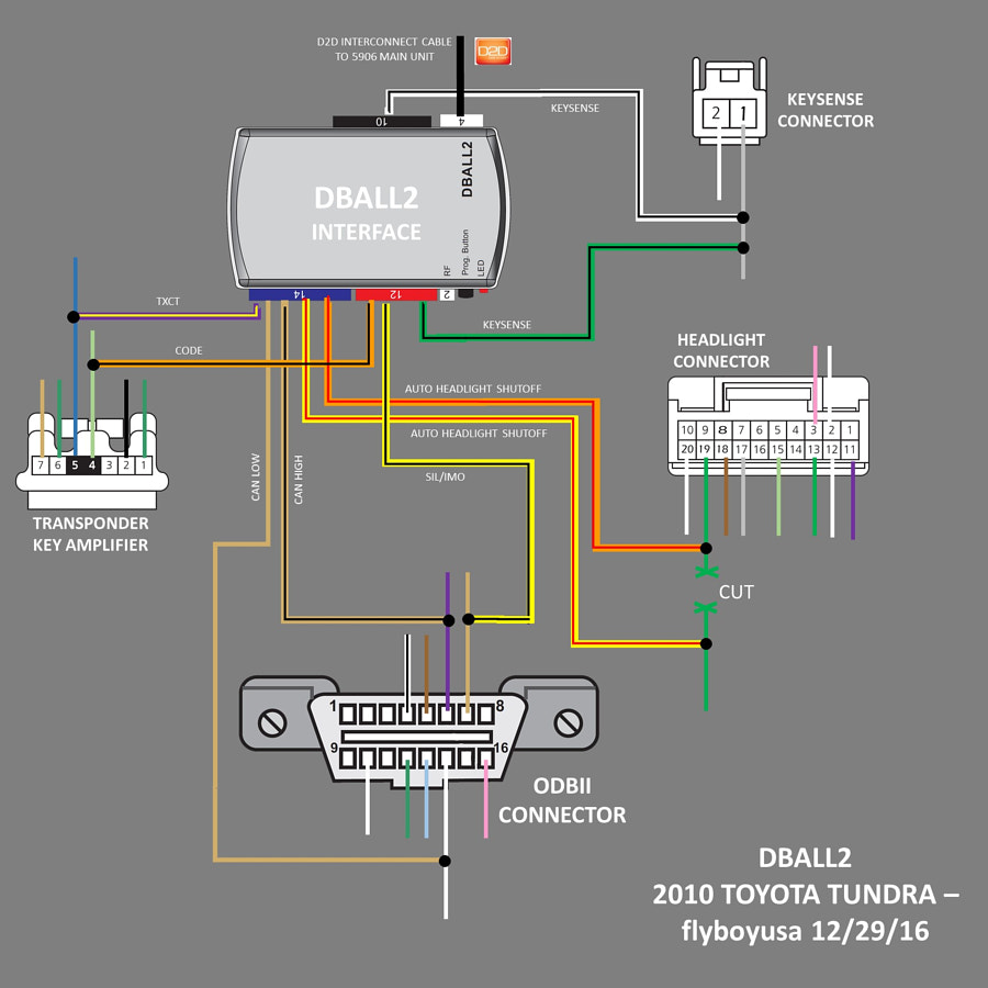 2014 Tundra Wiring Diagram - Wiring Diagram Data work-build -  work-build.portorhoca.it | 2014 Toyota Tundra Wiring Diagram |  | work-build.portorhoca.it