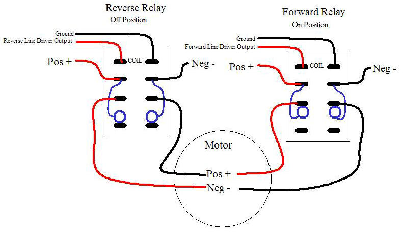 Ac Motor Reversing Switch Wiring Diagram from static-assets.imageservice.cloud