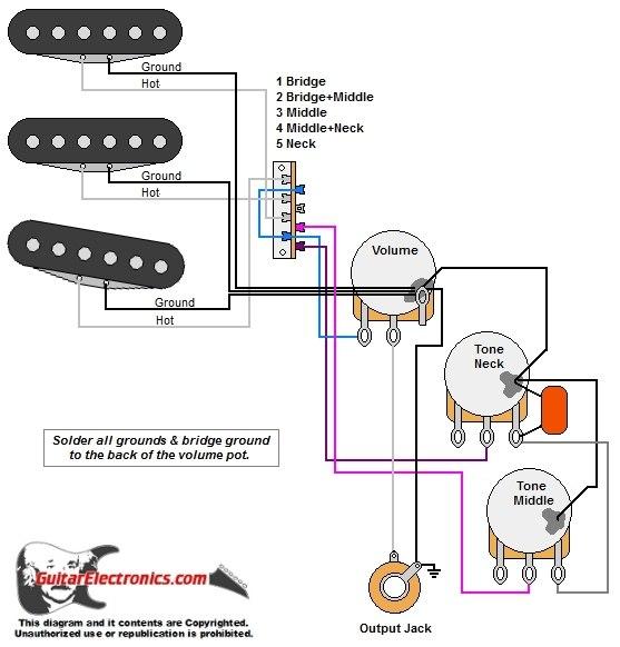 Terrific Fender Humbucker Pickup Wiring Diagrams Diagram Data Schema Wiring Cloud Gufailluminateatxorg