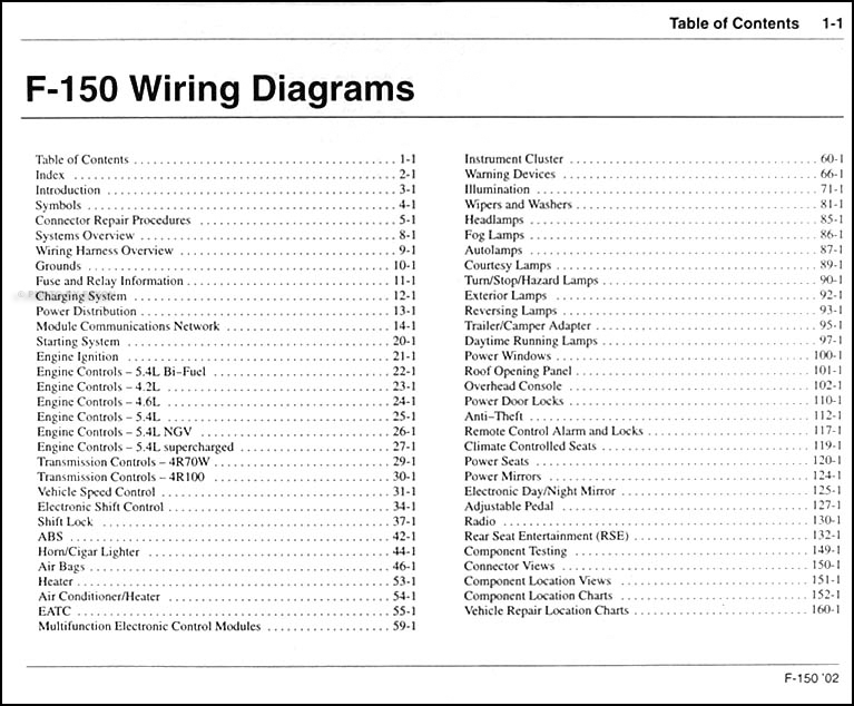 Swell 2002 Ford F 150 Wiring Diagram Manual Original Wiring Cloud Uslyletkolfr09Org