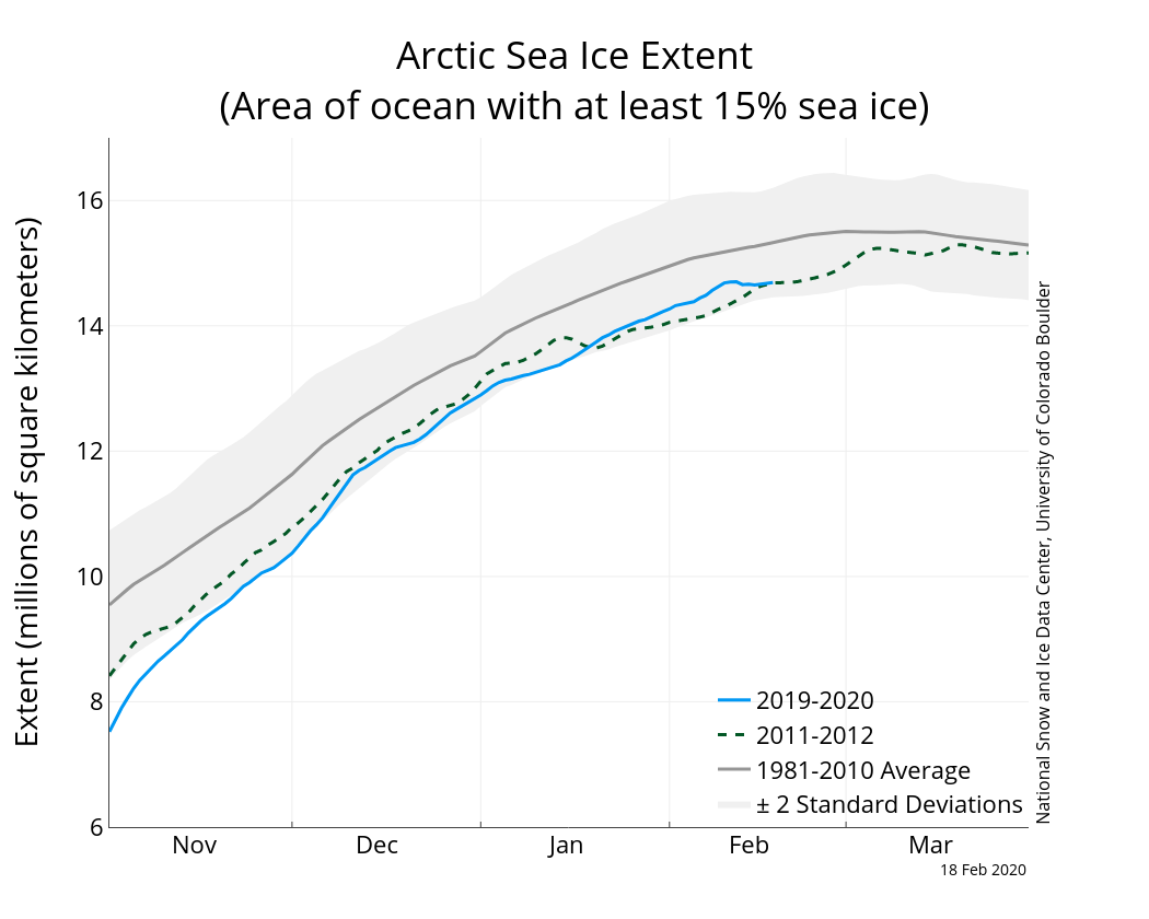 Swell Sea Ice Stretch Run 2 Climate Audit Wiring Cloud Eachirenstrafr09Org