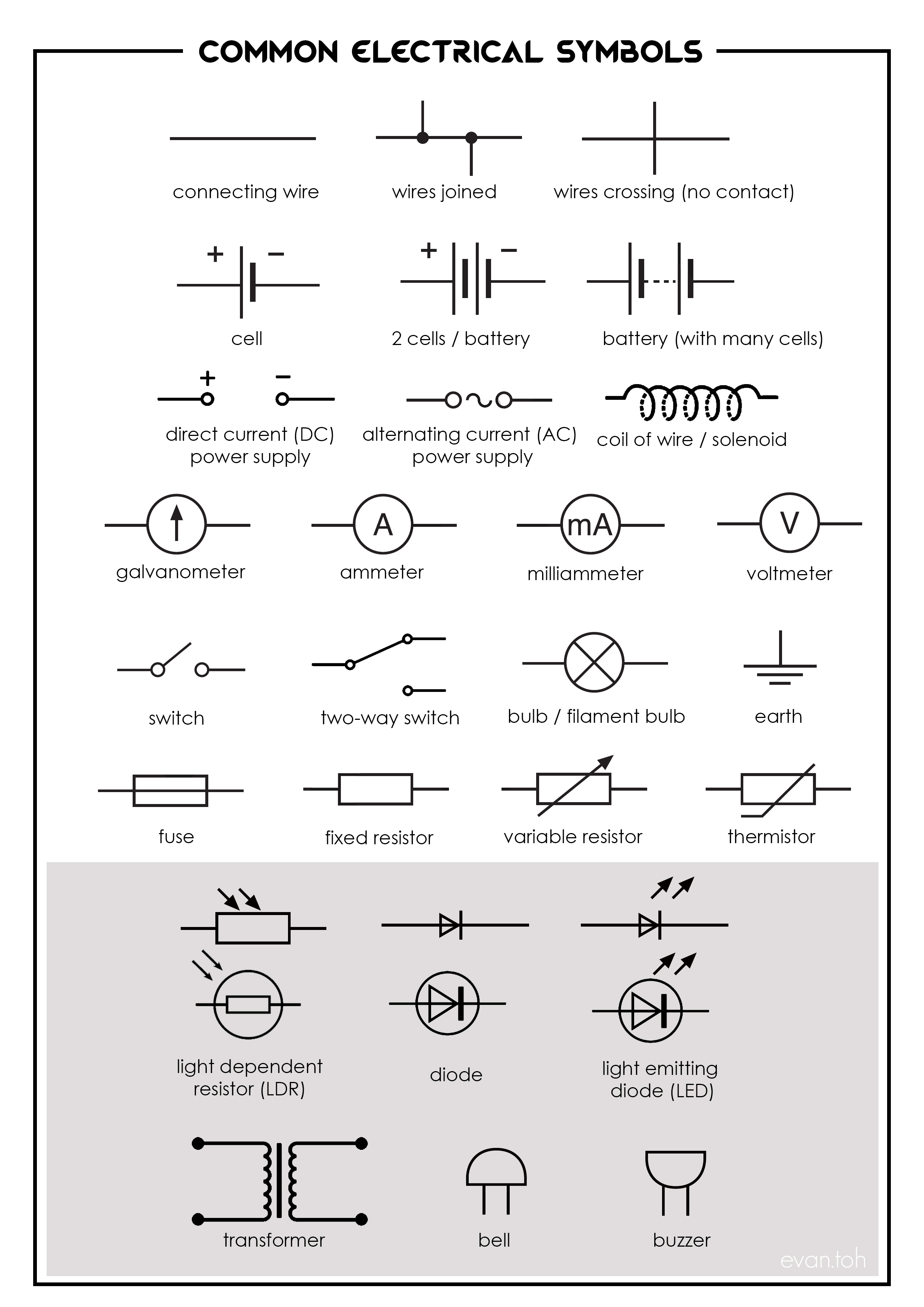 YY_8417] Electrical Symbols And Meanings Schematic WiringExxlu Icism Mecad Astic Ratag Ginou Gue45 Mohammedshrine Librar Wiring 101