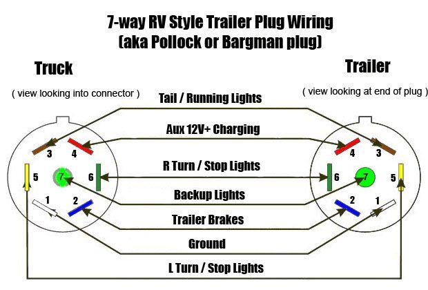 [QNCB_7524]  VK_4779] Toyota 7 Pin Trailer Wiring Schematic Wiring | 7 Way Trailer Wiring Diagram Toyota Tacoma |  | Hete Weasi Hete Inama Mohammedshrine Librar Wiring 101