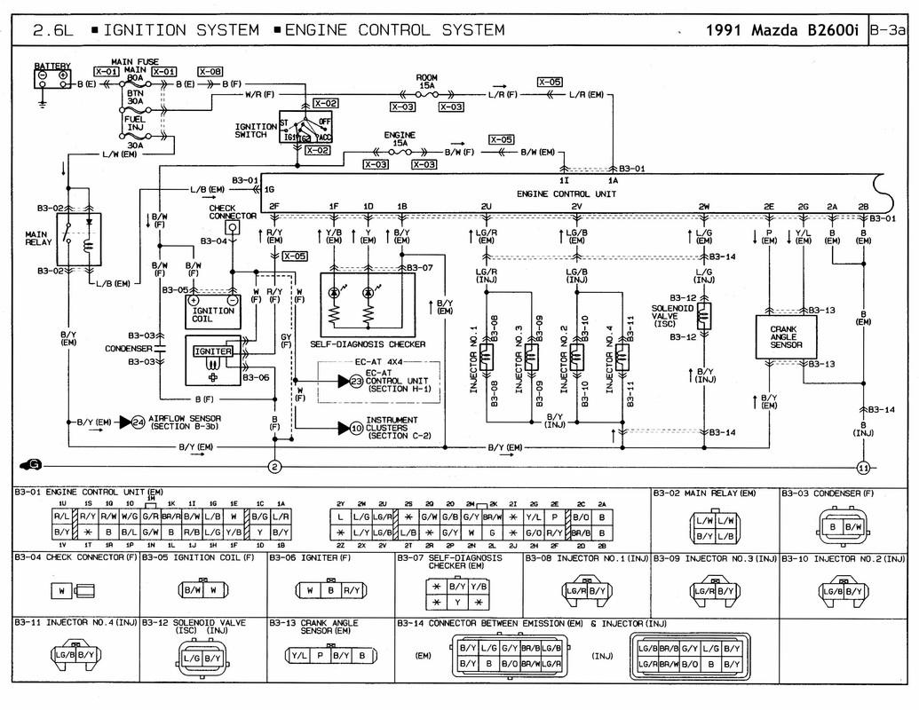 [SCHEMATICS_43NM]  TE_9006] 1991 Mazda 626 Wiring Diagram Download Diagram | Mazda Capella Wiring Diagram |  | Lectr Hone Venet Loida Kicep Mohammedshrine Librar Wiring 101