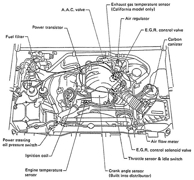 1994 Nissan Pathfinder Engine Diagram - 1997 Vw Jetta Wiring Diagram -  bullet-squier.karo-wong-liyo.jeanjaures37.frWiring Diagram