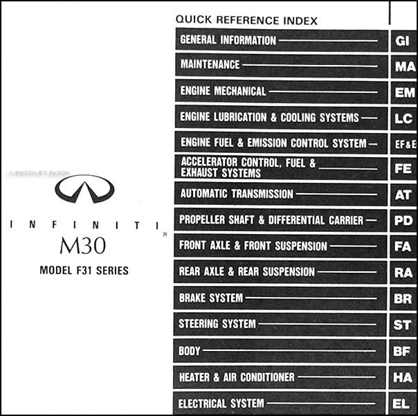 Zr 3455 1991 Nissan Maxima Fuse Diagram Free Diagram