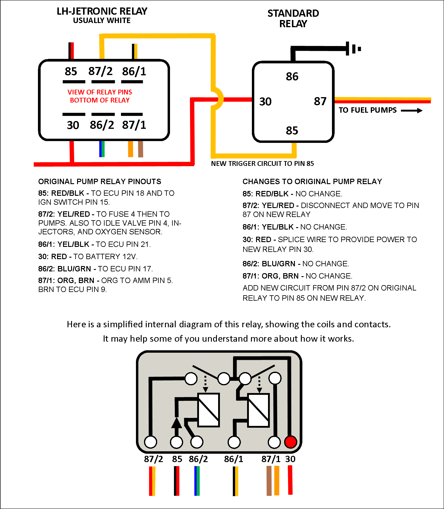 [DVZP_7254]   Radio Wiring Diagram For A 1993 Volvo 850 1998 Camry Fuse Box Diagram -  seluma.kucing-garong-8.sardaracomunitaospitale.it | 1992 Volvo 240 Radio Wiring |  | Wiring Diagram and Schematics