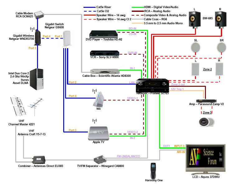 home speaker system wiring diagram dt 5227  home theater tv wiring diagram  dt 5227  home theater tv wiring diagram