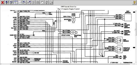 NF_2256] 1991 Lincoln Continental Wiring DiagramDome Carn Vira Mohammedshrine Librar Wiring 101