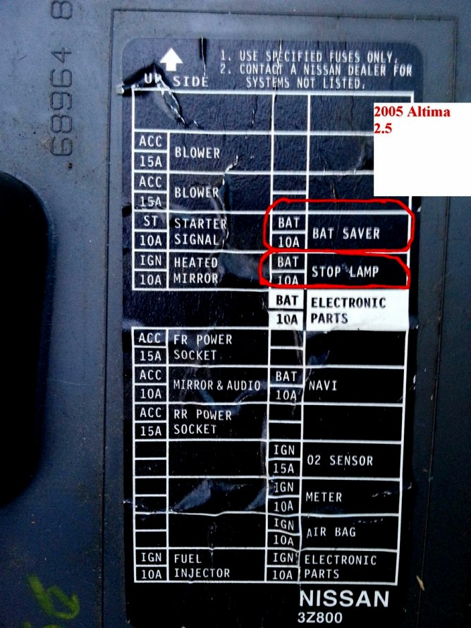 ZC_9929] 1991 Nissan Maxima Fuse Box Diagram Wiring DiagramAdit Chor Istic Viewor Proe Taliz Sheox Faun Unde Itive Icaen Jitt Hapolo  Phae Mohammedshrine Librar Wiring 101