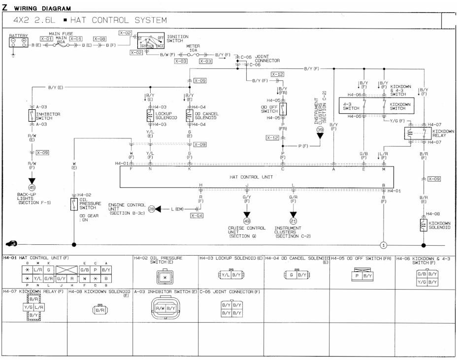 1991 mazda b2600i wiring diagrams ls 1781  mazda b2600i parts wwwb2600icom wiringdiagrams  mazda b2600i parts wwwb2600icom