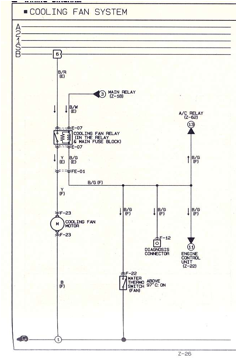 [ZHKZ_3066]  HZ_2086] 1992 Mazda 323 Cooling Fan System Wiring Diagram Schematic Wiring | 1992 Mazda 323 Cooling Fan System Wiring Diagram |  | Mimig Anist Gritea Stic Norab Meric Heeve Mohammedshrine Librar Wiring 101