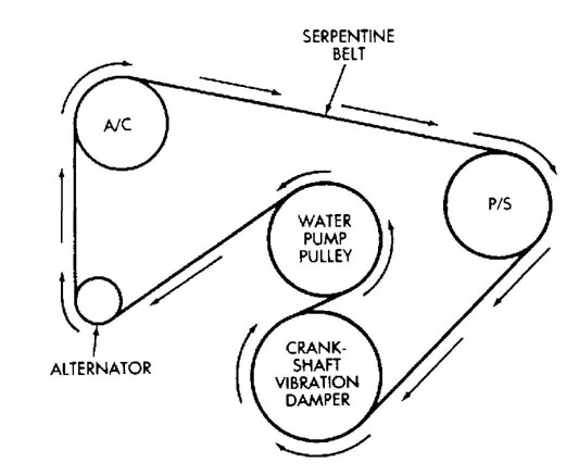 92 4 0 Jeep Pulley Diagram - Wiring Diagrams Button forum-hell -  forum-hell.lamorciola.itforum-hell.lamorciola.it