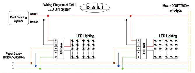 Groovy Dali Lighting Democraciaejustica Wiring Cloud Waroletkolfr09Org