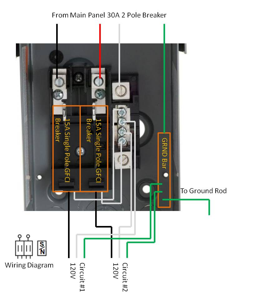 Astonishing As Main Panel Sub Panel Wiring Basic Electronics Wiring Diagram Wiring Cloud Apomsimijknierdonabenoleattemohammedshrineorg