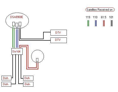 lo6245 dish network wiring diagrams dish network dish