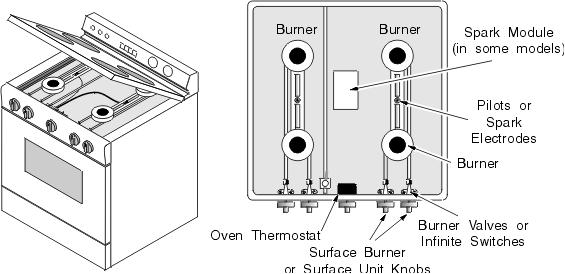 Ge Electric Range Oven Parts