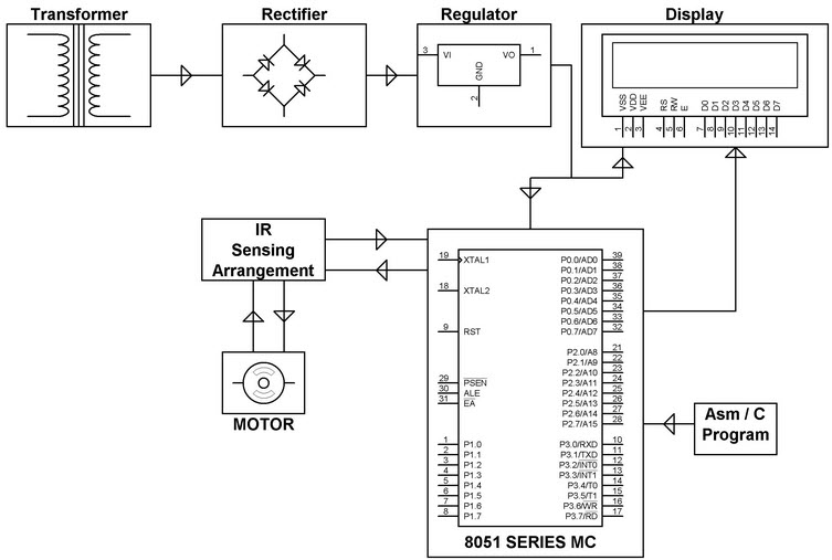 Incredible Introduction To Digital Tachometer Circuit Working With 8051 And Types Wiring Cloud Staixaidewilluminateatxorg