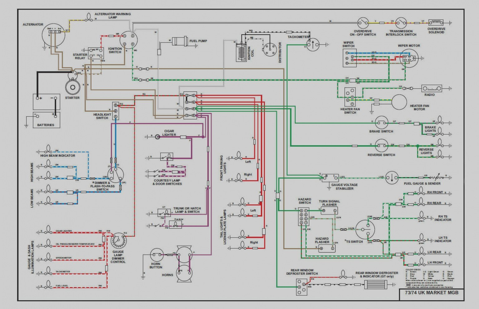 Mgb Fuse Diagram - Wiring Diagram SchematicsWiring Diagram Schematics