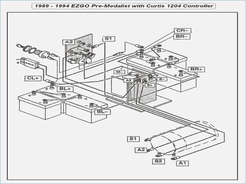 1988 36v Club Car Wiring Diagram