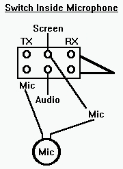DZ_8892] Cables Wiring Diagram Further Cobra 2000 Gtl Microphone Wiring  Diagram Free Diagram   Gxl1200 Microphone Wiring Diagram      Awni Eopsy Peted Oidei Vira Mohammedshrine Librar Wiring 101