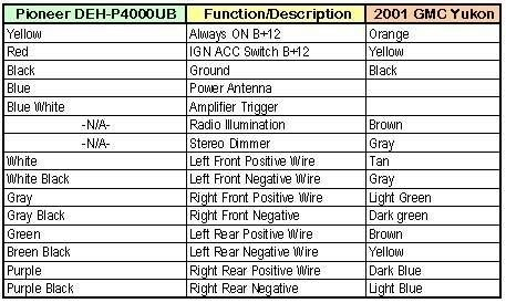 2005 Gmc Envoy Radio Wiring Diagram from static-assets.imageservice.cloud
