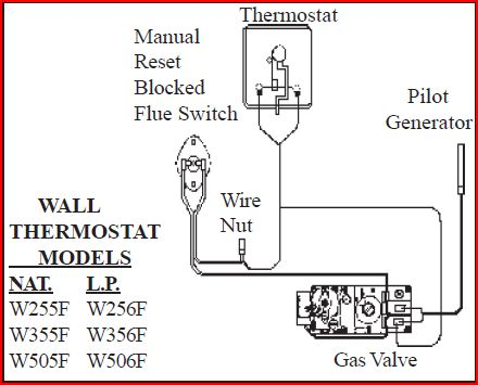 Williams Furnace Thermostat Wiring Diagram - Wiring Diagram For Sony Xplod  52wx4 | Bege Wiring Diagram | Williams Wall Furnace Control Wiring Diagram |  | Bege Place Wiring Diagram