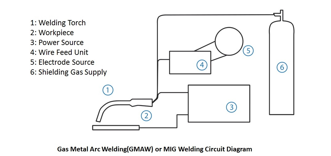 arc welder wiring diagram ed 5293  mig welding equipment diagram schematic wiring  mig welding equipment diagram schematic