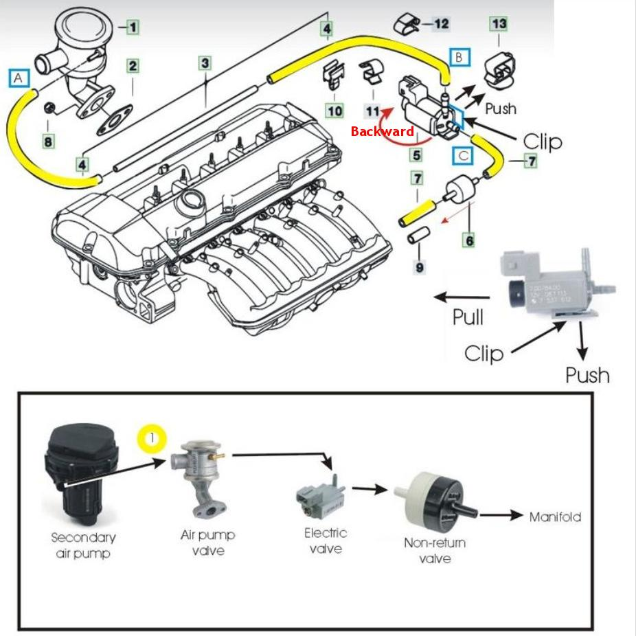 S40Z 6400] 40 Bmw E40 Engine Diagram   wiring diagram S40Z 6400 ...