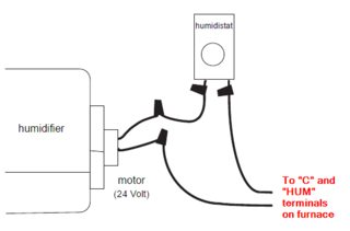 Surprising Wiring How Do I Connect My Whole House Humidifier To My Furnace Wiring Cloud Monangrecoveryedborg