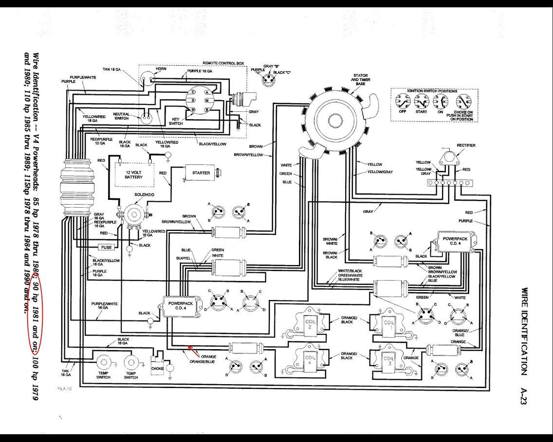 EB_9743] 1985 85 Hp Johnson Outboard Motor Wiring Diagram Schematic Wiring | 100 Hp Johnson Outboard Motor Wiring Diagram |  | Dness Bemua Tran Bedr Targ Eumqu Embo Vish Ungo Sapebe Mohammedshrine  Librar Wiring 101