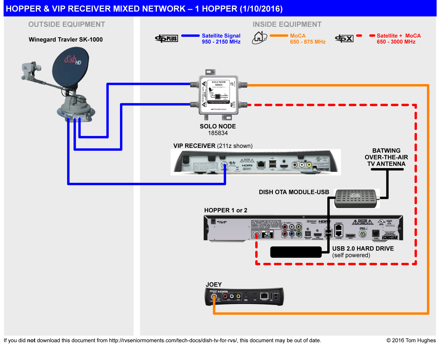 dish network wiring diagrams dish com wiring diagrams wiring diagram data dish network wally wiring diagram dish com wiring diagrams wiring