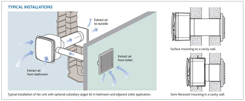 [GJFJ_338]  Bathroom Extractor Fan Kit - Image of Bathroom and Closet | Wiring Diagram For A Bathroom Extractor Fan |  | Image of Bathroom and Closet