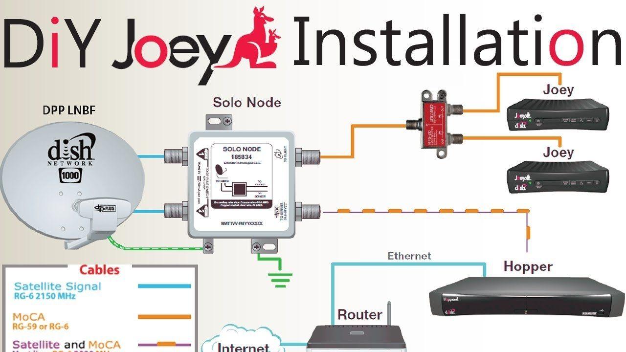 bd_1403] network 1000 wiring diagram dish network wiring diagram wiring  free diagram  mill wigeg weveq shopa mohammedshrine librar wiring 101