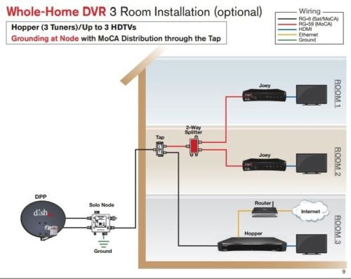 dish network wiring diagrams to 9285  dish 1000 wiring diagram download diagram dish network wally wiring diagram to 9285  dish 1000 wiring diagram