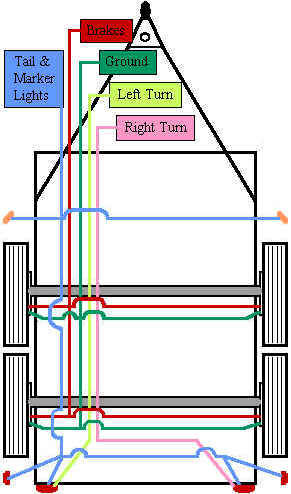 ve_3721] wiring diagram for snowmobile trailer schematic wiring  anth acion ultr sarc akeb rect mohammedshrine librar wiring 101