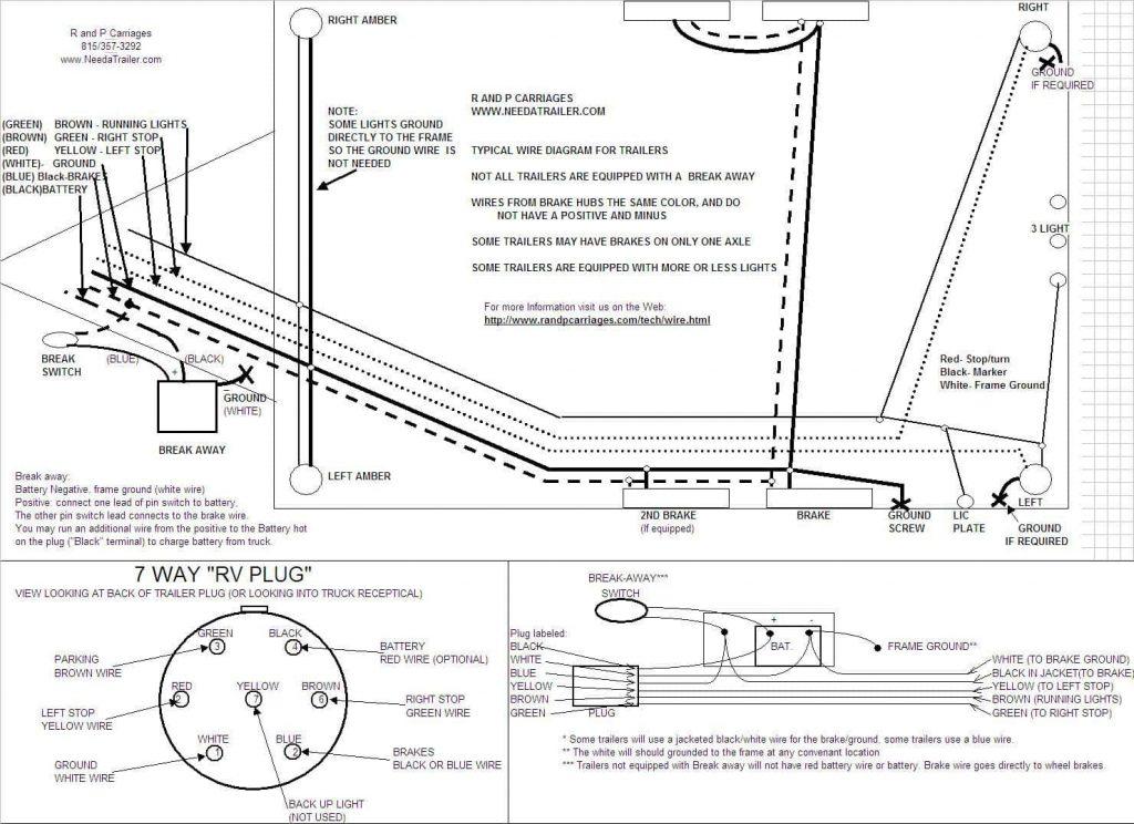 Fabulous Horse Trailer Brake Wiring Electrical Schematic Wiring Diagram Wiring Cloud Domeilariaidewilluminateatxorg