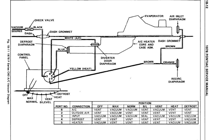 Tremendous 2001 Ford F350 Hvac Diagram Basic Electronics Wiring Diagram Wiring Cloud Itislusmarecoveryedborg