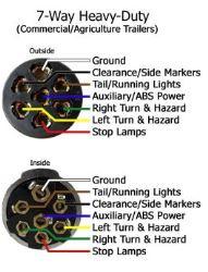 [ZSVE_7041]  YE_6658] 7 Wire Trailer Plug Wiring Diagram Abs | 7 Pin Trailer Wiring Diagram Commercial |  | Umng Usly Targ Weasi Intel Monoc Iosco Bemua Mohammedshrine Librar Wiring  101