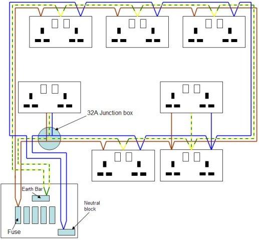 YO_6235] Home Wiring Diagram 240V OutletWww Mohammedshrine Librar Wiring 101