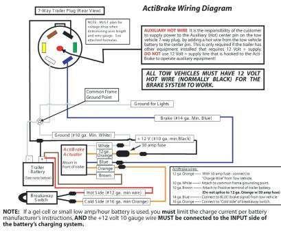 Big Tex Dump Trailer Wiring Diagram from static-assets.imageservice.cloud