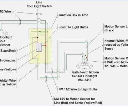 WM_5682] Wiring Diagram For Ifor Williams Trailer Lights Download DiagramIvoro Gram Xolia Mohammedshrine Librar Wiring 101