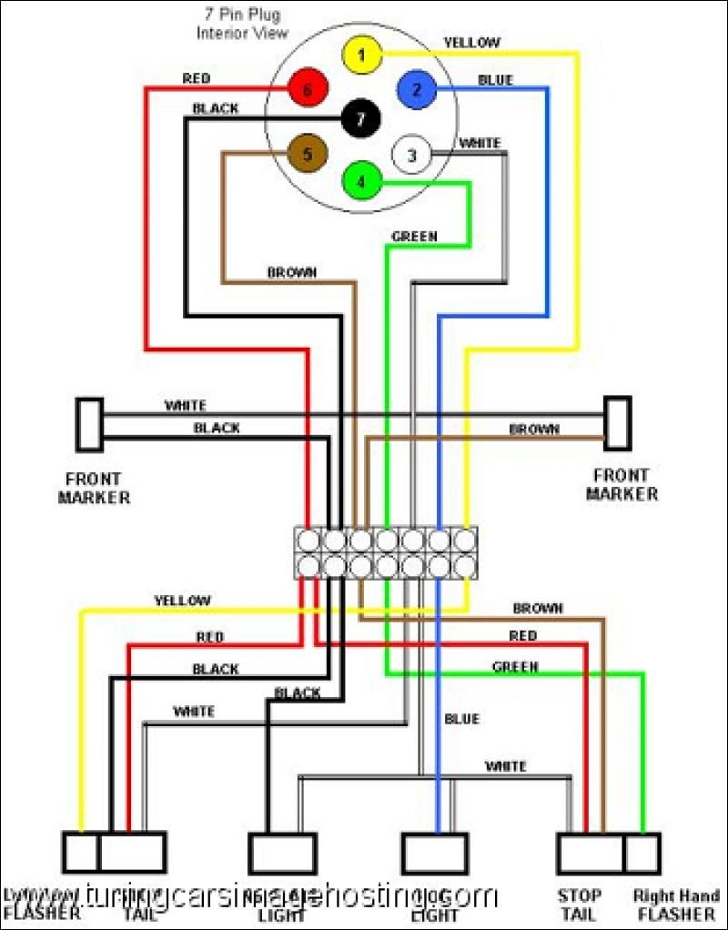 dy_6894] trailer wiring diagram on chevy 7 pin trailer lights wiring  diagram wiring diagram  diog barba oxyl osuri bepta mohammedshrine librar wiring 101